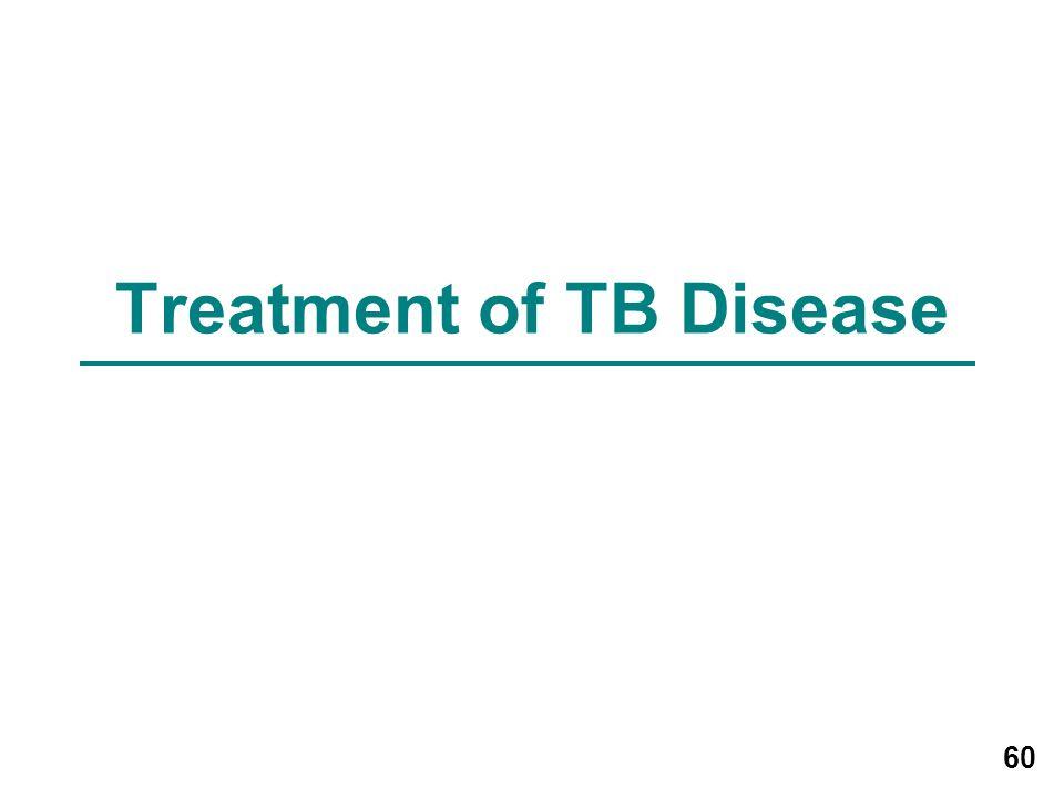 60 Treatment of TB Disease