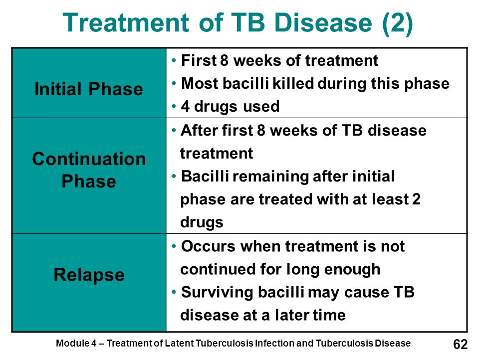 Module 4 – Treatment of Latent Tuberculosis Infection and Tuberculosis Disease 62 Treatment of TB Disease (2) Initial Phase First 8 weeks of treatment