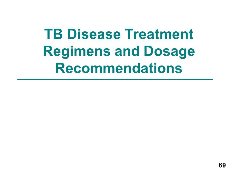 69 TB Disease Treatment Regimens and Dosage Recommendations