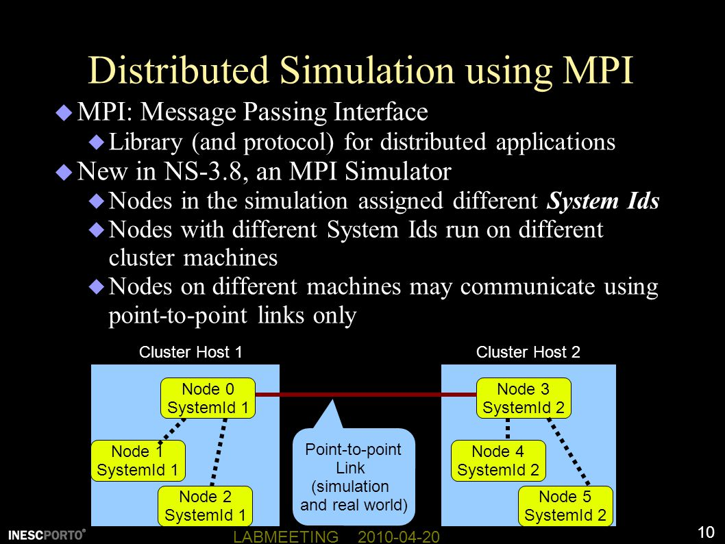 10 LABMEETING 2010-04-20 Distributed Simulation using MPI  MPI: Message Passing Interface  Library (and protocol) for distributed applications  New in NS-3.8, an MPI Simulator  Nodes in the simulation assigned different System Ids  Nodes with different System Ids run on different cluster machines  Nodes on different machines may communicate using point-to-point links only Node 1 SystemId 1 Node 2 SystemId 1 Node 3 SystemId 2 Node 5 SystemId 2 Node 4 SystemId 2 Cluster Host 1Cluster Host 2 Point-to-point Link (simulation and real world) Node 0 SystemId 1
