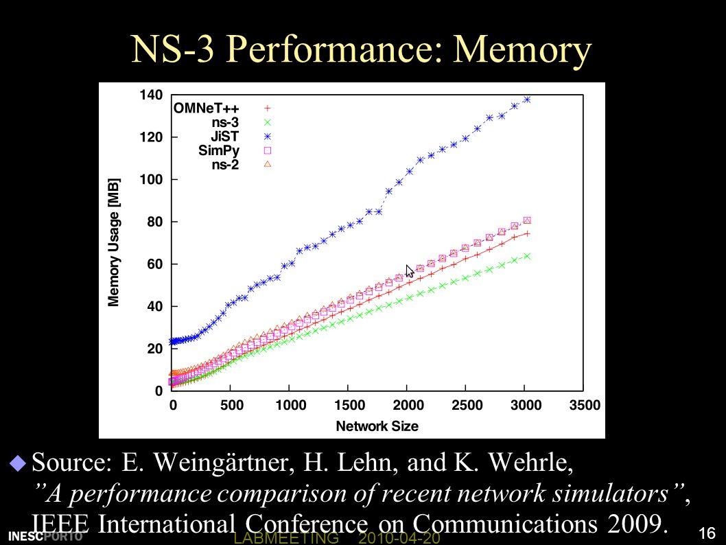 16 LABMEETING 2010-04-20 NS-3 Performance: Memory  Source: E.