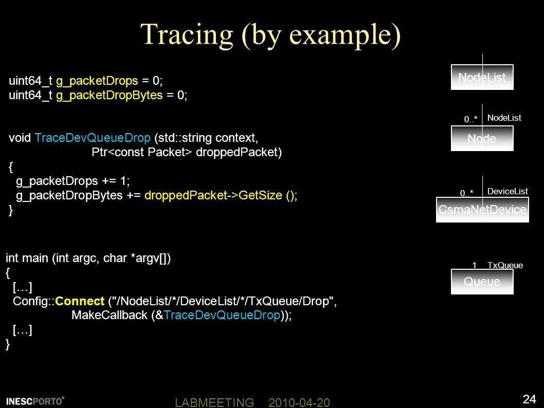 24 LABMEETING 2010-04-20 Tracing (by example) int main (int argc, char *argv[]) { […] Config::Connect ( /NodeList/*/DeviceList/*/TxQueue/Drop , MakeCallback (&TraceDevQueueDrop)); […] } NodeList Node CsmaNetDevice DeviceList NodeList Queue TxQueue 0..* 1 uint64_t g_packetDrops = 0; uint64_t g_packetDropBytes = 0; void TraceDevQueueDrop (std::string context, Ptr droppedPacket) { g_packetDrops += 1; g_packetDropBytes += droppedPacket->GetSize (); }