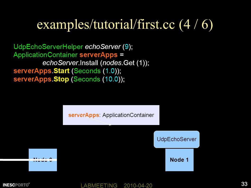 33 LABMEETING 2010-04-20 examples/tutorial/first.cc (4 / 6) UdpEchoServerHelper echoServer (9); ApplicationContainer serverApps = echoServer.Install (nodes.Get (1)); serverApps.Start (Seconds (1.0)); serverApps.Stop (Seconds (10.0)); Node 0Node 1 serverApps: ApplicationContainer UdpEchoServer