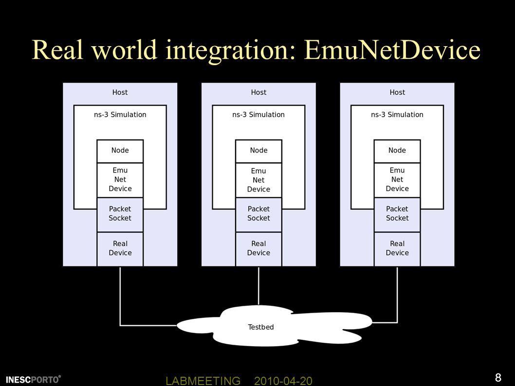 8 LABMEETING 2010-04-20 Real world integration: EmuNetDevice