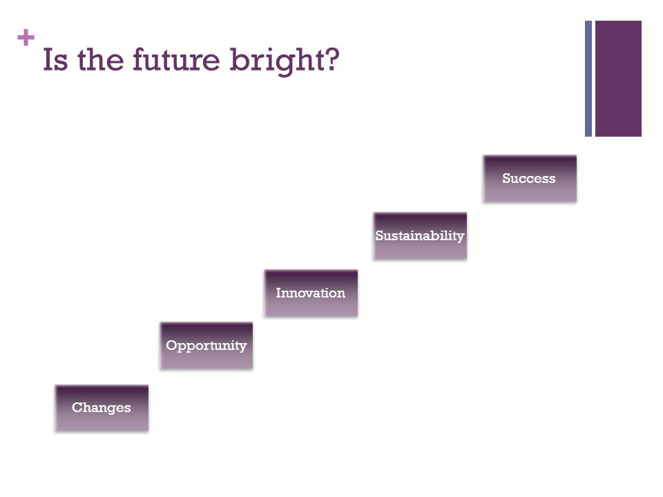 + Is the future bright? Changes Opportunity Innovation Sustainability Success