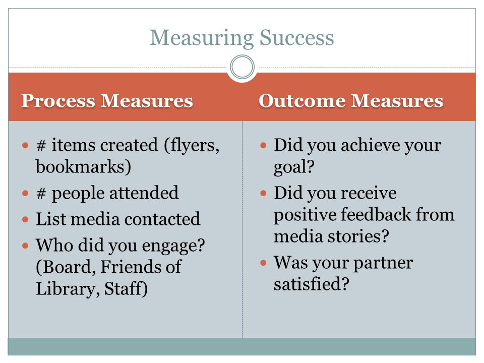 Process Measures Outcome Measures # items created (flyers, bookmarks) # people attended List media contacted Who did you engage.