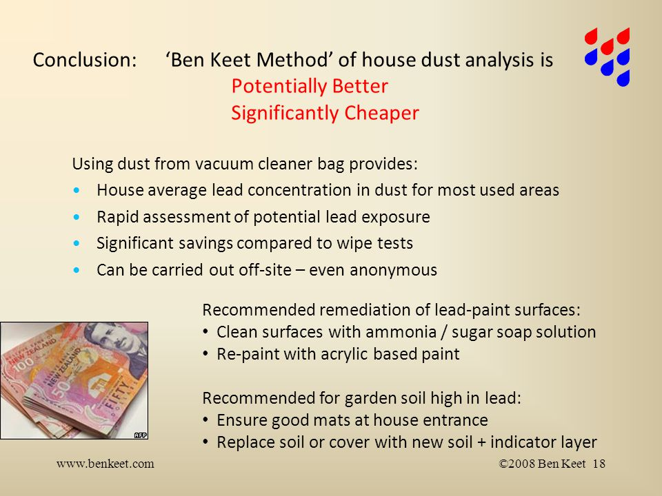 Conclusion:'Ben Keet Method' of house dust analysis is Potentially Better Significantly Cheaper Using dust from vacuum cleaner bag provides: House average lead concentration in dust for most used areas Rapid assessment of potential lead exposure Significant savings compared to wipe tests Can be carried out off-site – even anonymous www.benkeet.com©2008 Ben Keet 18 Recommended remediation of lead-paint surfaces: Clean surfaces with ammonia / sugar soap solution Re-paint with acrylic based paint Recommended for garden soil high in lead: Ensure good mats at house entrance Replace soil or cover with new soil + indicator layer