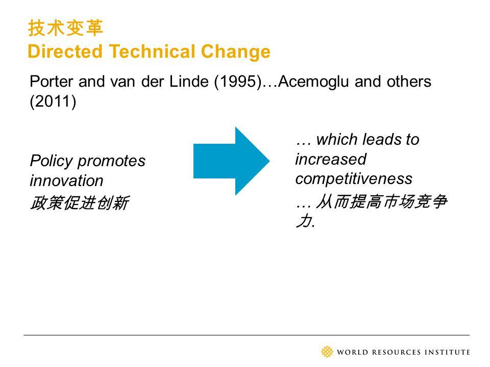 技术变革 Directed Technical Change Porter and van der Linde (1995)…Acemoglu and others (2011) … which leads to increased competitiveness … 从而提高市场竞争 力. Pol