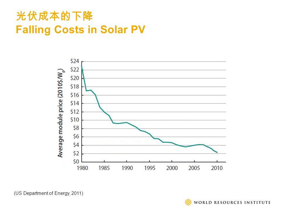 光伏成本的下降 Falling Costs in Solar PV (US Department of Energy, 2011)