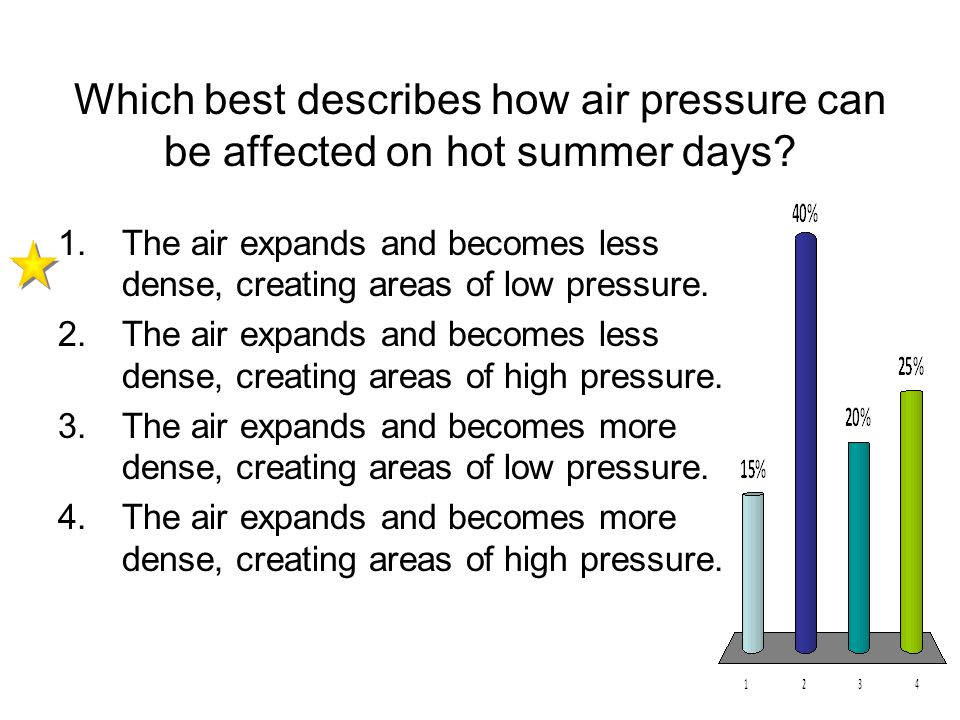 Which best describes how air pressure can be affected on hot summer days? 1.The air expands and becomes less dense, creating areas of low pressure. 2.