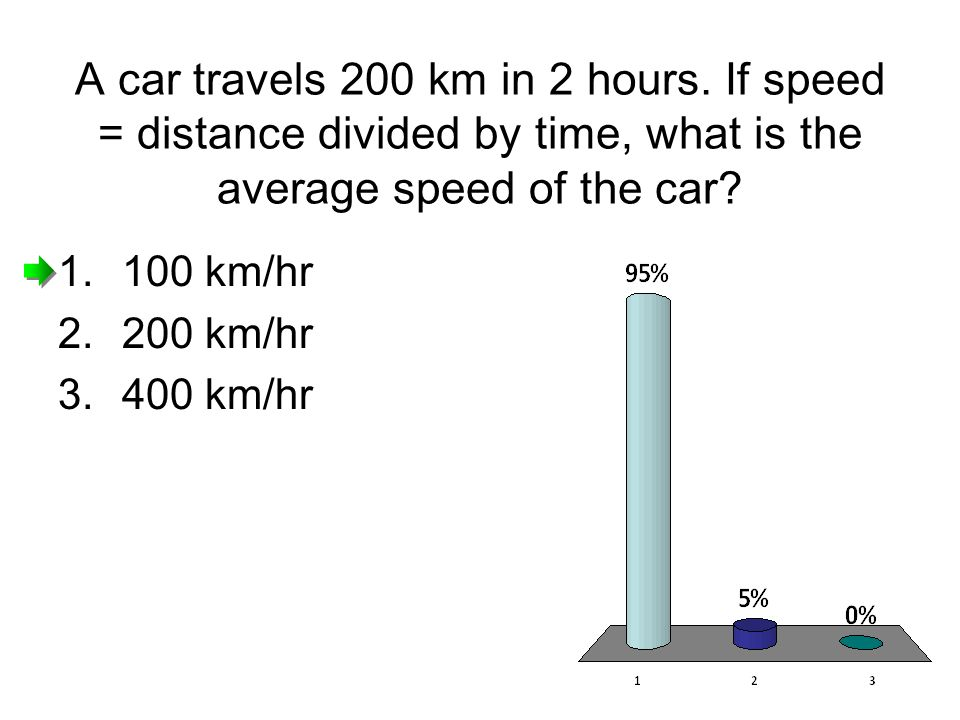 A car travels 200 km in 2 hours. If speed = distance divided by time, what is the average speed of the car? 1.100 km/hr 2.200 km/hr 3.400 km/hr