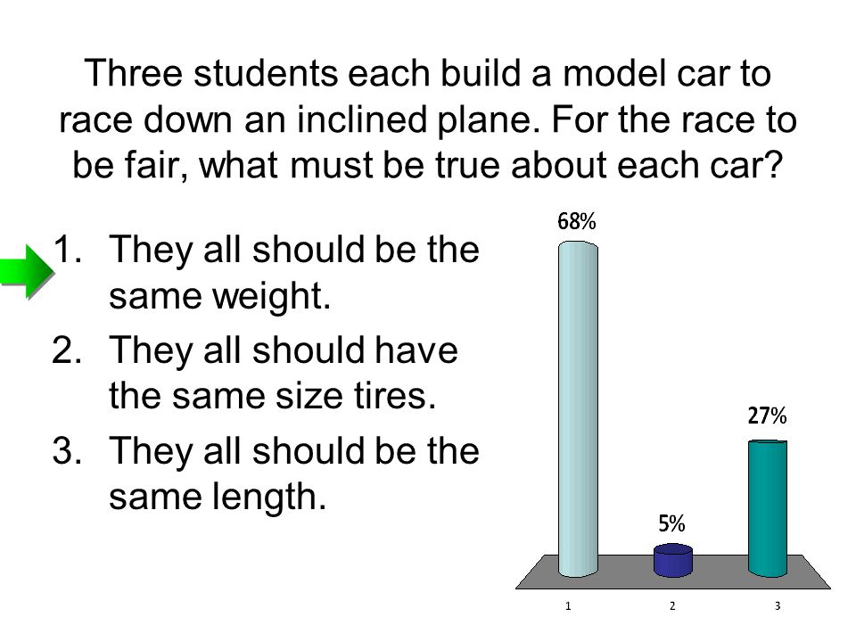 Three students each build a model car to race down an inclined plane. For the race to be fair, what must be true about each car? 1.They all should be