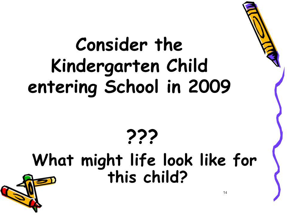 Consider the Kindergarten Child entering School in 2009 .