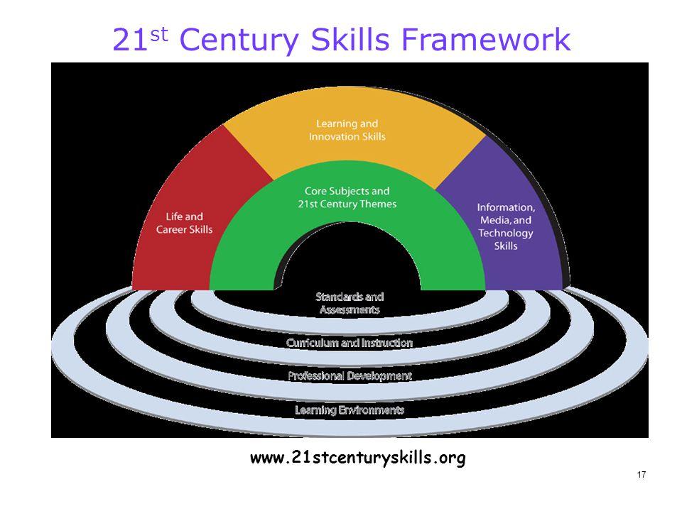 17 21 st Century Skills Framework www.21stcenturyskills.org