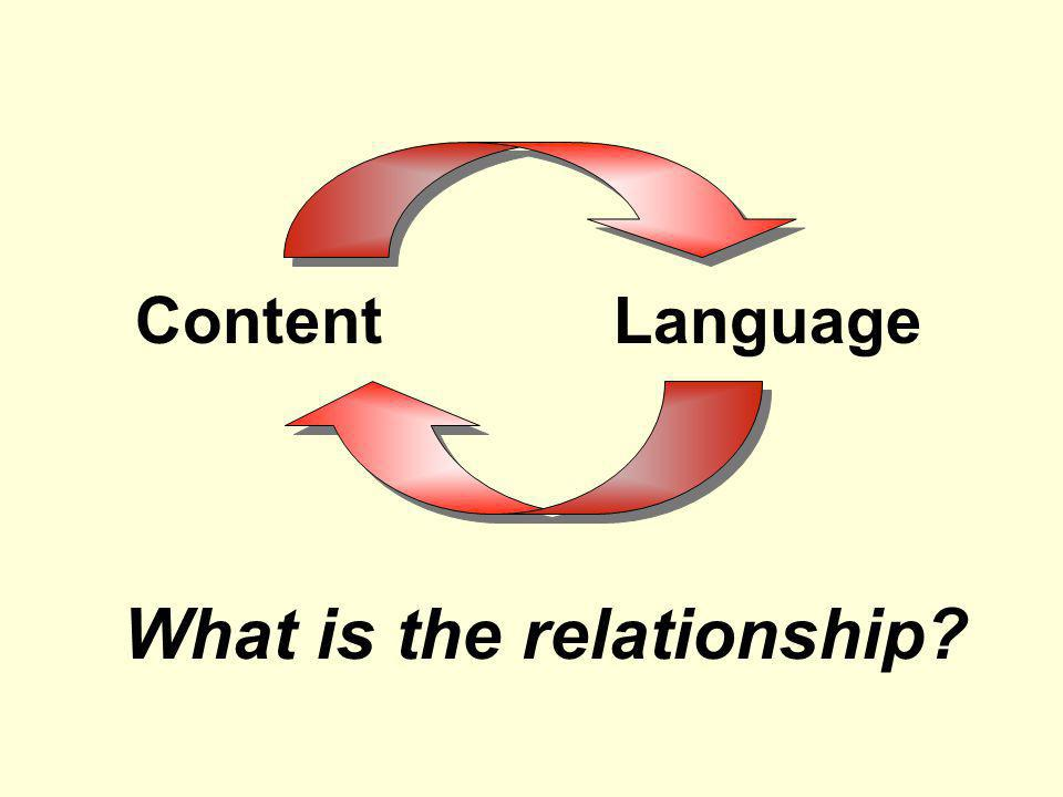 ContentLanguage What is the relationship