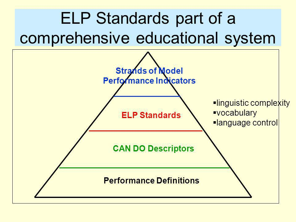 ELP Standards part of a comprehensive educational system Strands of Model Performance Indicators ELP Standards CAN DO Descriptors Performance Definitions  linguistic complexity  vocabulary  language control