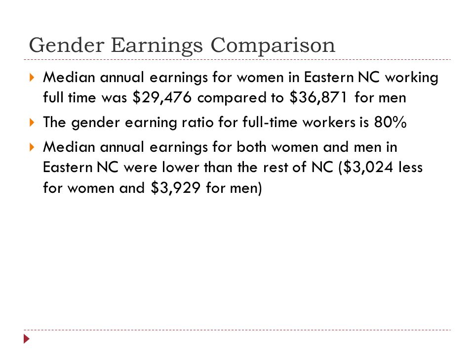 Gender Earnings Comparison  Median annual earnings for women in Eastern NC working full time was $29,476 compared to $36,871 for men  The gender earning ratio for full-time workers is 80%  Median annual earnings for both women and men in Eastern NC were lower than the rest of NC ($3,024 less for women and $3,929 for men)