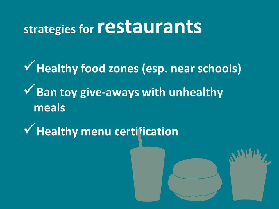 strategies for restaurants Healthy food zones (esp.