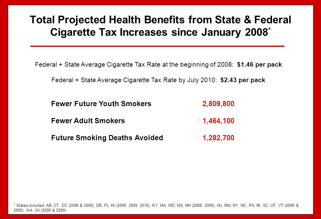 Total Projected Health Benefits from State & Federal Cigarette Tax Increases since January 2008 * Federal + State Average Cigarette Tax Rate at the be