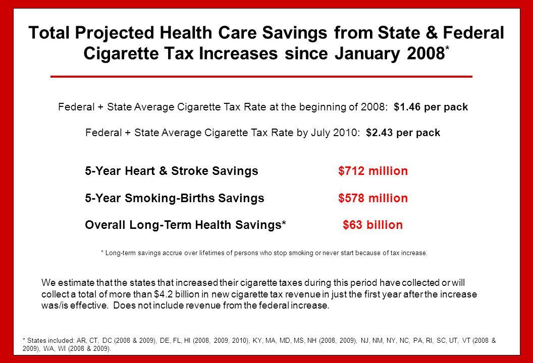 Total Projected Health Care Savings from State & Federal Cigarette Tax Increases since January 2008 * * Long-term savings accrue over lifetimes of per