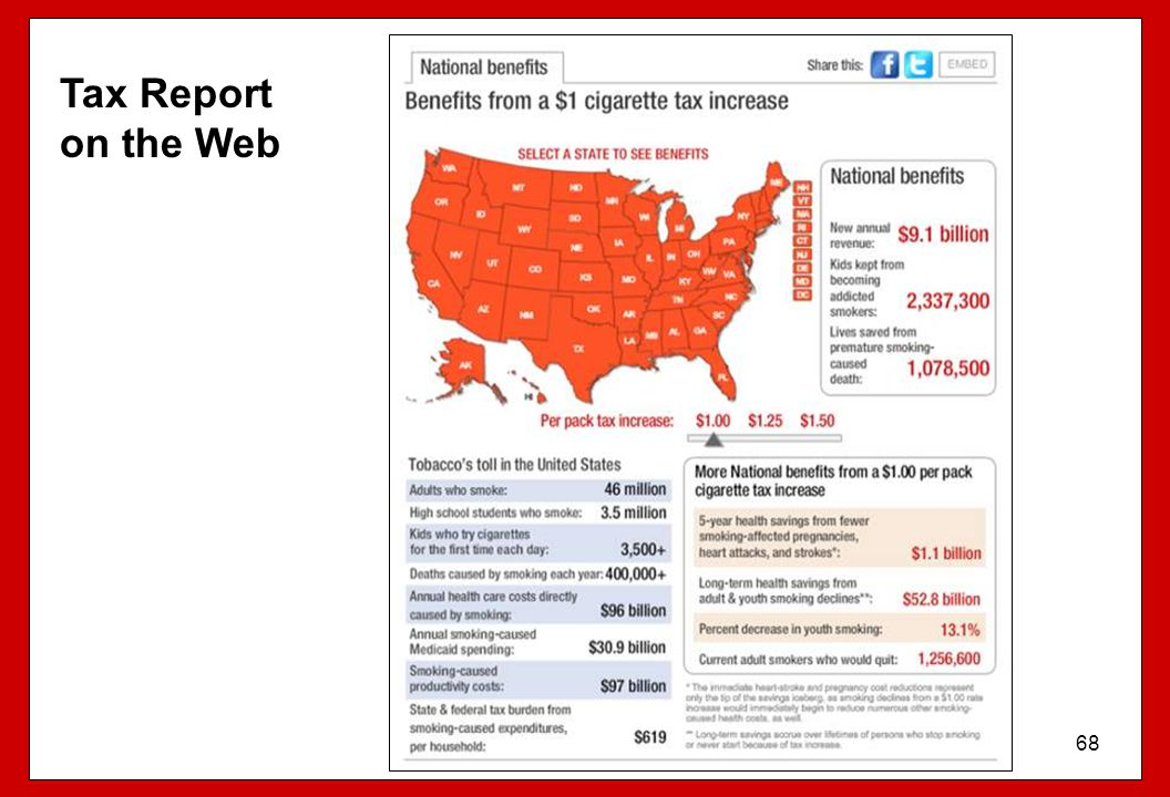 68 Tax Report on the Web