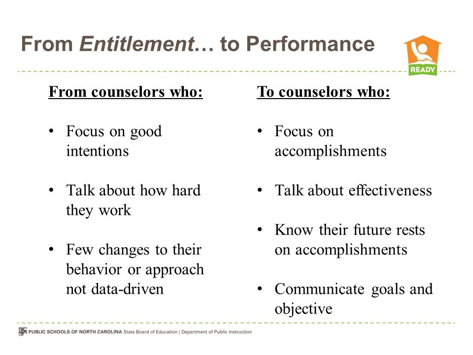 From Entitlement… to Performance From counselors who: Focus on good intentions Talk about how hard they work Few changes to their behavior or approach not data-driven To counselors who: Focus on accomplishments Talk about effectiveness Know their future rests on accomplishments Communicate goals and objective