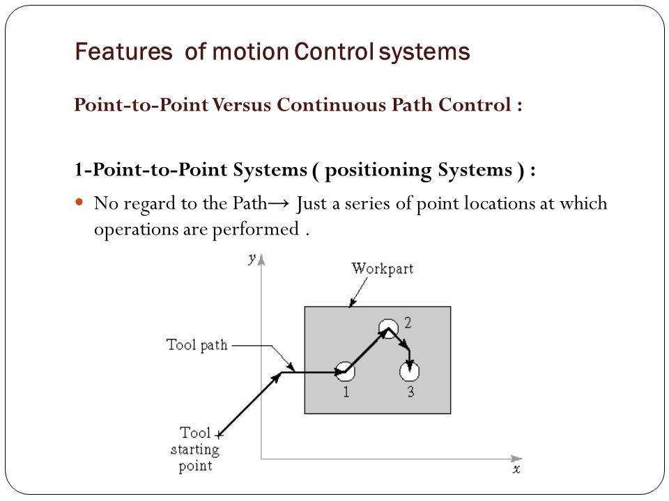 Features of motion Control systems Point-to-Point Versus Continuous Path Control : 1-Point-to-Point Systems ( positioning Systems ) : No regard to the