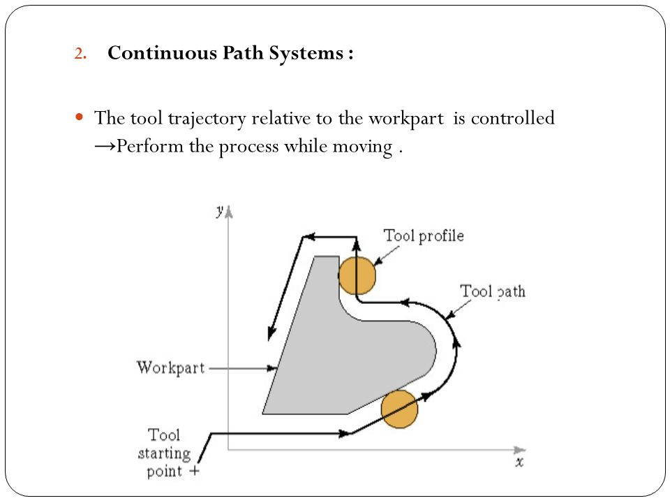 2. Continuous Path Systems : The tool trajectory relative to the workpart is controlled → Perform the process while moving.