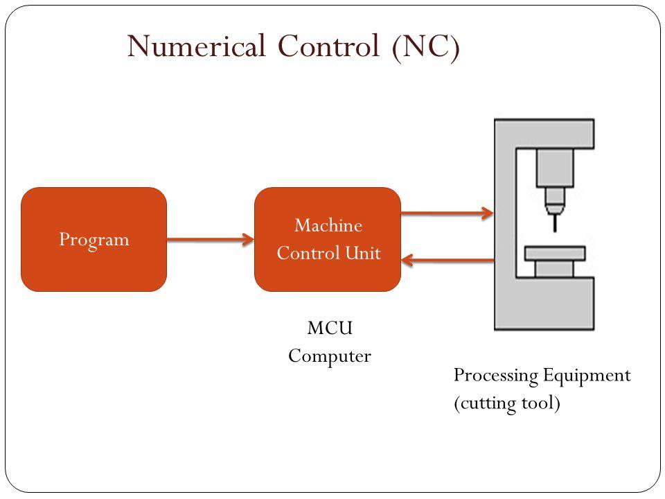 Program Machine Control Unit MCU Computer Processing Equipment (cutting tool) Numerical Control (NC)