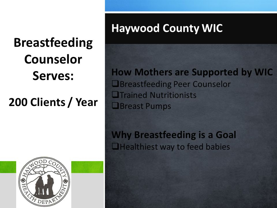 Haywood County WIC How Mothers are Supported by WIC  Breastfeeding Peer Counselor  Trained Nutritionists  Breast Pumps Why Breastfeeding is a Goal  Healthiest way to feed babies Breastfeeding Counselor Serves: 200 Clients / Year