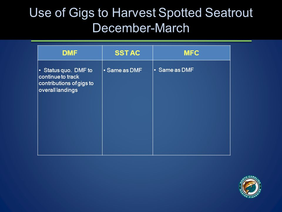 Use of Gigs to Harvest Spotted Seatrout December-March DMFSST ACMFC Status quo.