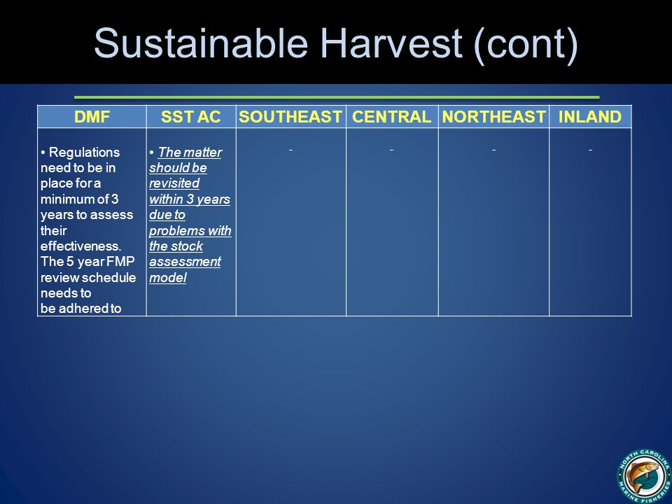 Sustainable Harvest (cont) DMFSST ACSOUTHEASTCENTRALNORTHEASTINLAND Regulations need to be in place for a minimum of 3 years to assess their effectiveness.