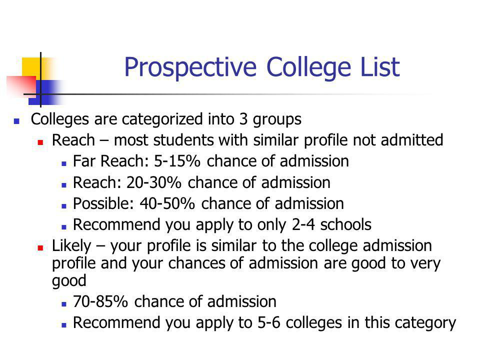 Prospective College List Colleges are categorized into 3 groups Reach – most students with similar profile not admitted Far Reach: 5-15% chance of admission Reach: 20-30% chance of admission Possible: 40-50% chance of admission Recommend you apply to only 2-4 schools Likely – your profile is similar to the college admission profile and your chances of admission are good to very good 70-85% chance of admission Recommend you apply to 5-6 colleges in this category