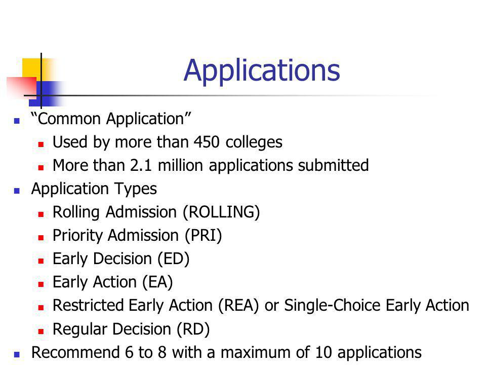Applications Common Application Used by more than 450 colleges More than 2.1 million applications submitted Application Types Rolling Admission (ROLLING) Priority Admission (PRI) Early Decision (ED) Early Action (EA) Restricted Early Action (REA) or Single-Choice Early Action Regular Decision (RD) Recommend 6 to 8 with a maximum of 10 applications