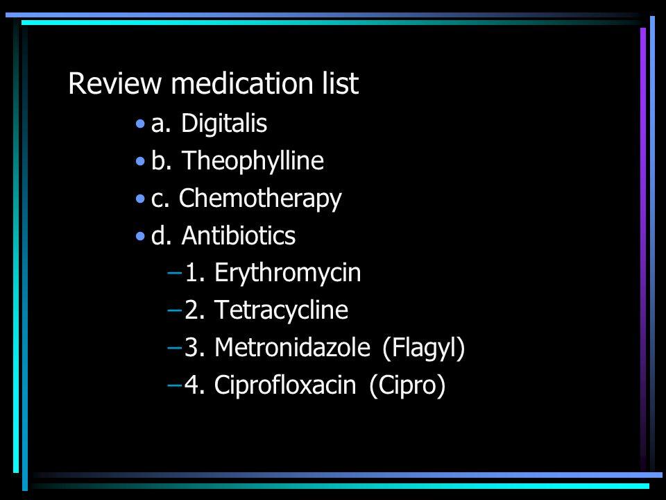 Review medication list a. Digitalis b. Theophylline c. Chemotherapy d. Antibiotics –1. Erythromycin –2. Tetracycline –3. Metronidazole (Flagyl) –4. Ci