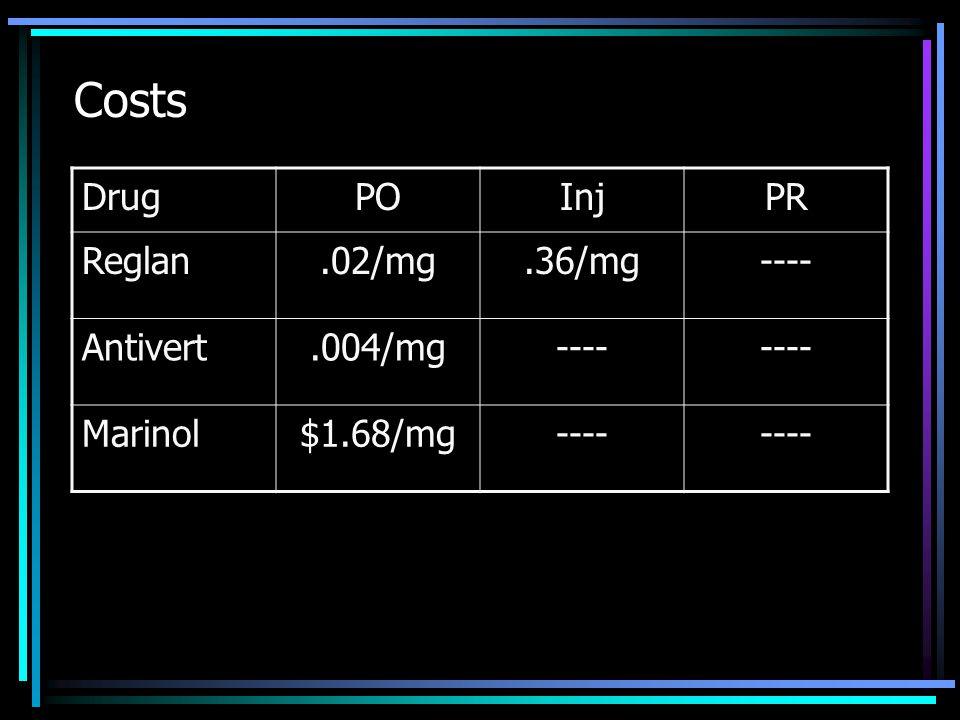 Costs DrugPOInjPR Reglan.02/mg.36/mg---- Antivert.004/mg---- Marinol$1.68/mg----