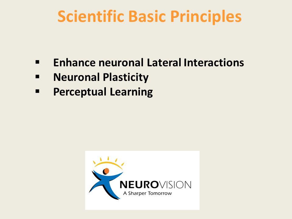 Scientific Basic Principles  Enhance neuronal Lateral Interactions  Neuronal Plasticity  Perceptual Learning