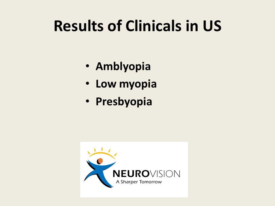 Results of Clinicals in US Amblyopia Low myopia Presbyopia