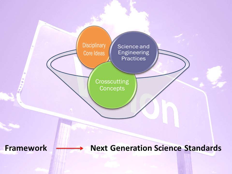 Tasks:  Create a process that vets the Framework and N.G.S.S.; disseminate the process and findings to our stakeholders.