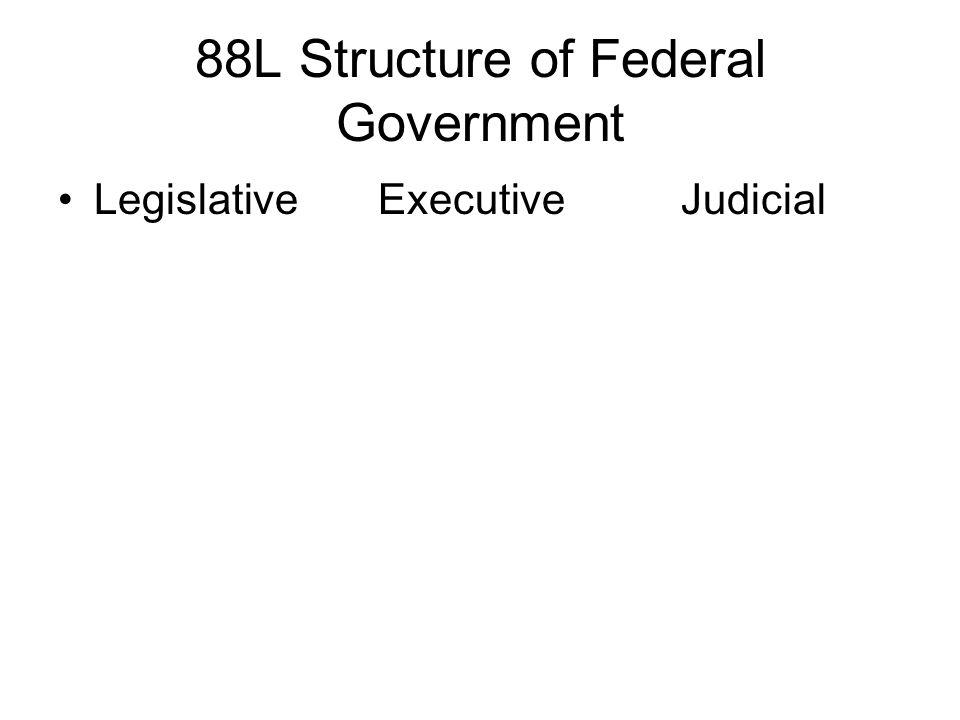88L Structure of Federal Government Legislative Executive Judicial