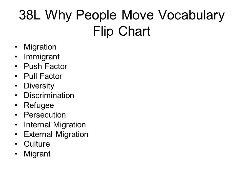 38L Why People Move Vocabulary Flip Chart Migration Immigrant Push Factor Pull Factor Diversity Discrimination Refugee Persecution Internal Migration