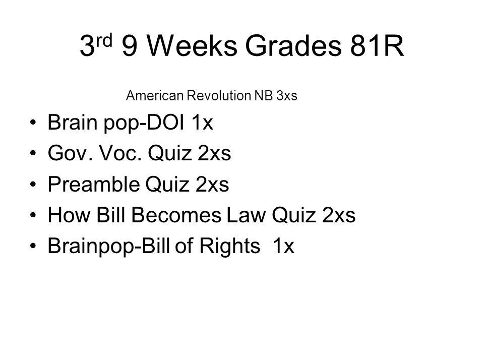 3 rd 9 Weeks Grades 81R American Revolution NB 3xs Brain pop-DOI 1x Gov. Voc. Quiz 2xs Preamble Quiz 2xs How Bill Becomes Law Quiz 2xs Brainpop-Bill o