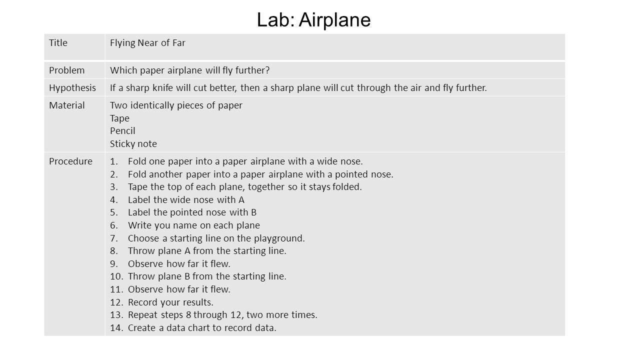 Lab: Airplane TitleFlying Near of Far ProblemWhich paper airplane will fly further? HypothesisIf a sharp knife will cut better, then a sharp plane wil
