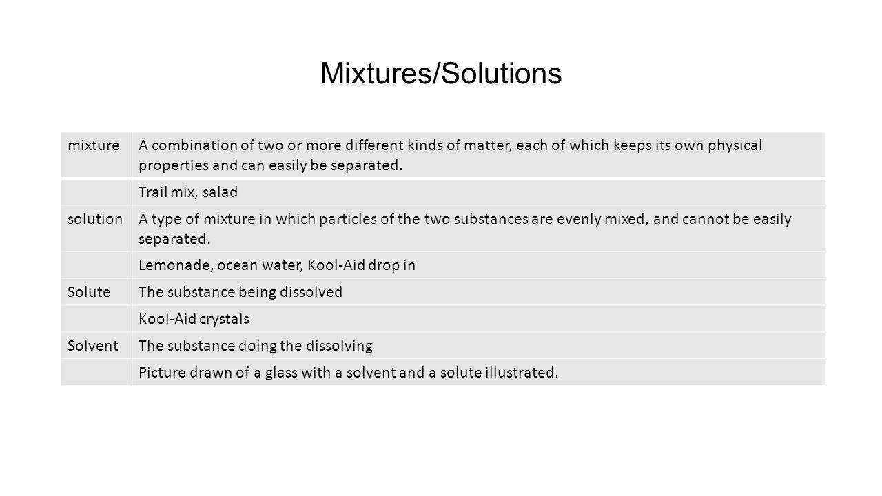 Worksheet Mixtures And Solutions Worksheet Recetasnaturista