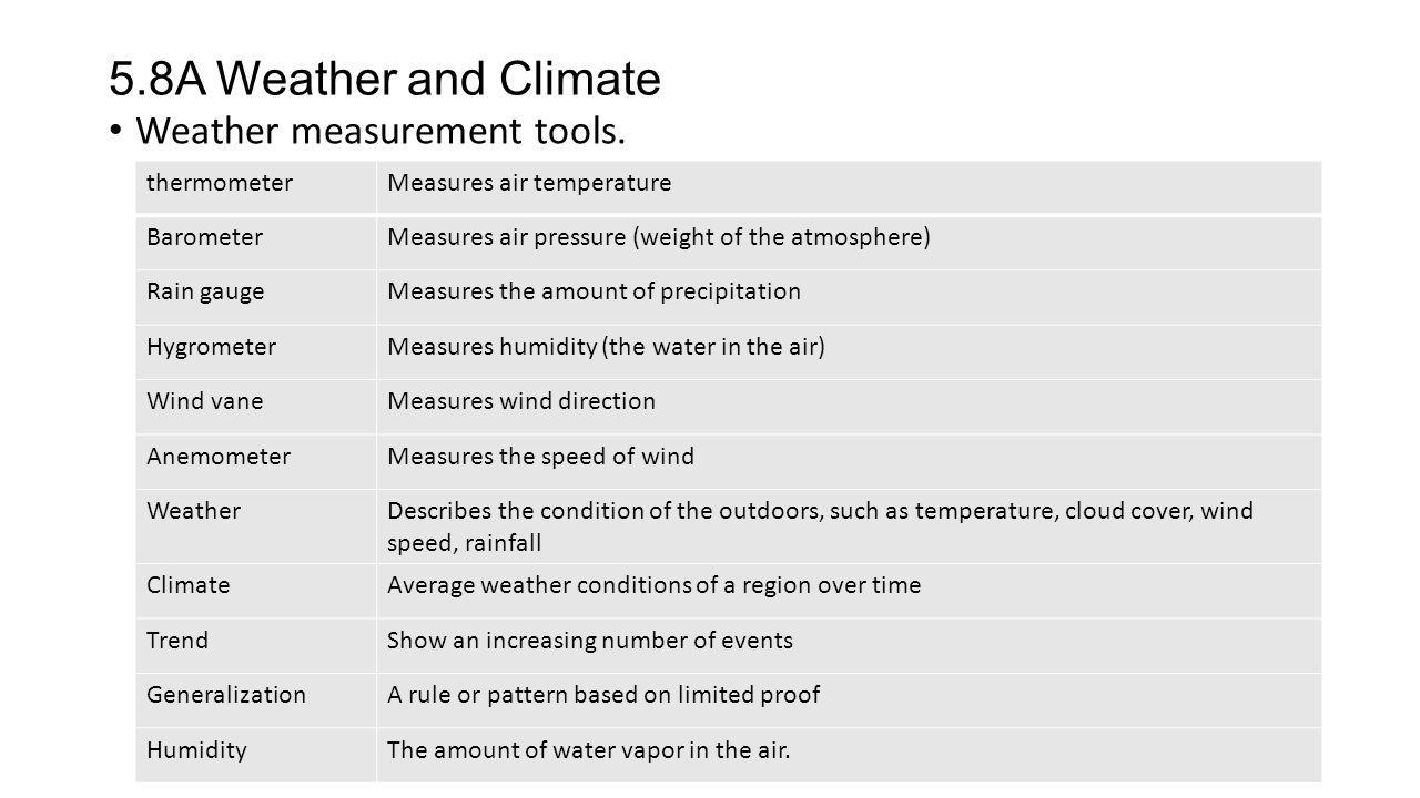 5.8A Weather and Climate Weather measurement tools. thermometerMeasures air temperature BarometerMeasures air pressure (weight of the atmosphere) Rain