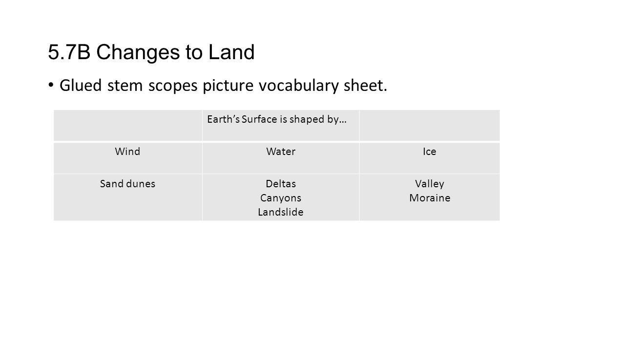 5.7B Changes to Land Glued stem scopes picture vocabulary sheet. Earth's Surface is shaped by… WindWaterIce Sand dunesDeltas Canyons Landslide Valley