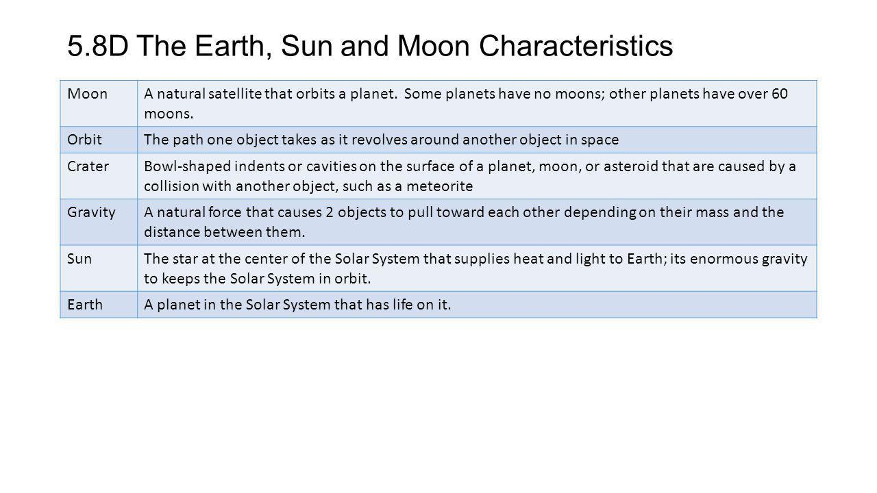 5.8D The Earth, Sun and Moon Characteristics MoonA natural satellite that orbits a planet. Some planets have no moons; other planets have over 60 moon