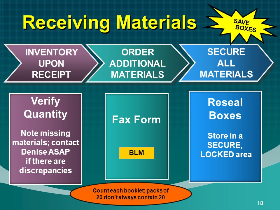 18 Receiving Materials SECURE ALL MATERIALS SECURE ALL MATERIALS ORDER ADDITIONAL MATERIALS INVENTORY UPON RECEIPT INVENTORY UPON RECEIPT Verify Quantity Note missing materials; contact Denise ASAP if there are discrepancies Fax Form Reseal Boxes Store in a SECURE, LOCKED area BLM S A V E B O X E S Count each booklet; packs of 20 don't always contain 20