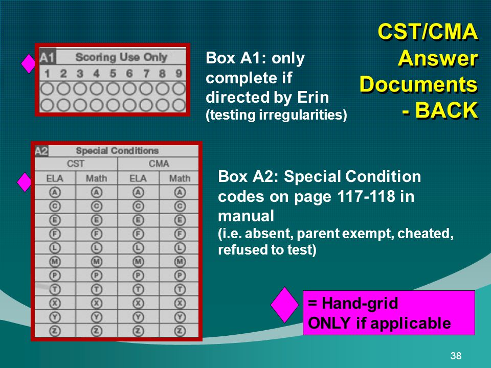 38 = Hand-grid ONLY if applicable CST/CMA Answer Documents - BACK Box A2: Special Condition codes on page 117-118 in manual (i.e.
