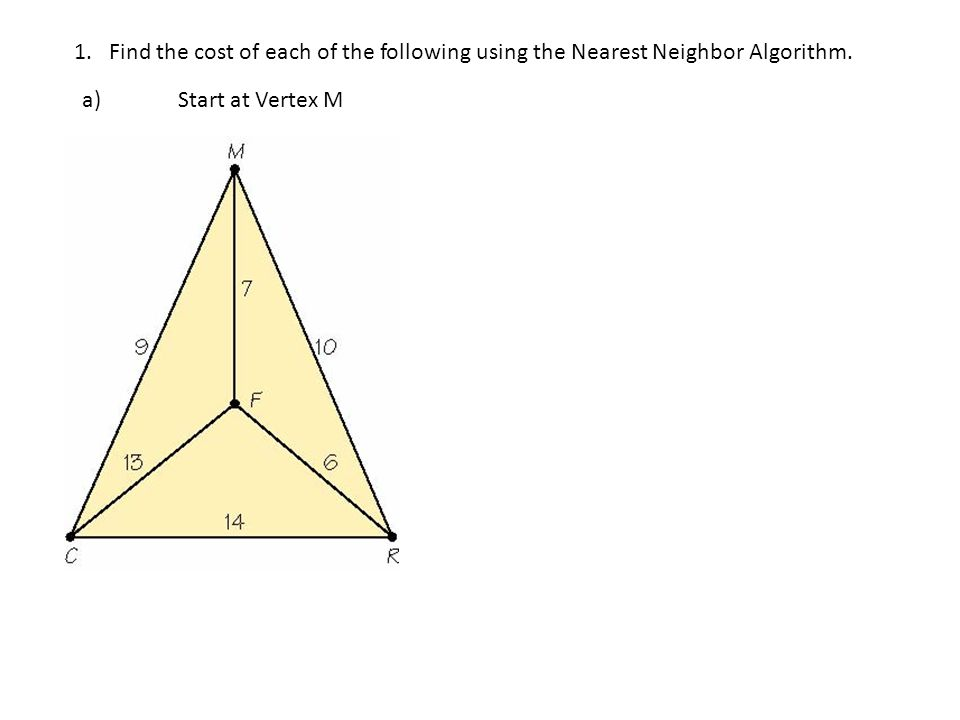 1. Find the cost of each of the following using the Nearest Neighbor Algorithm. a)Start at Vertex M